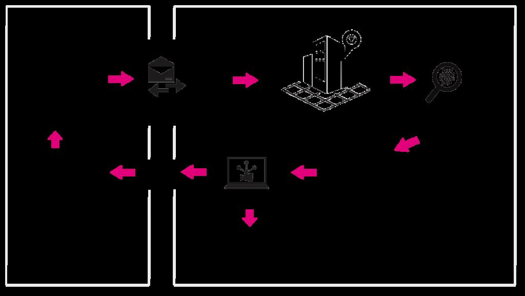 TULIP - electronic document management