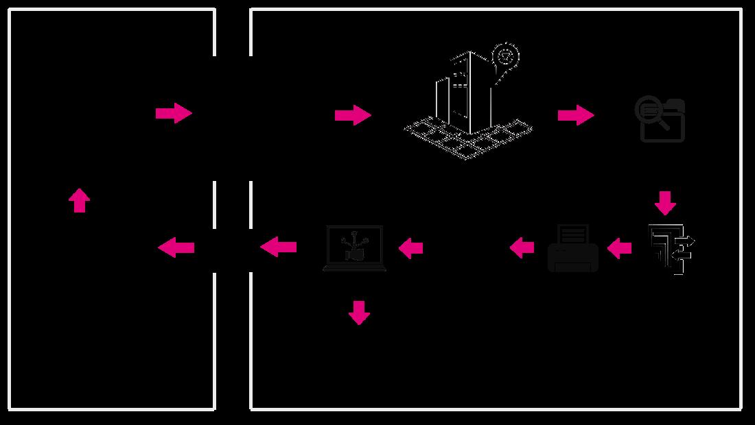 skenovanie-dokumentov-nahravanie-do-tulipu